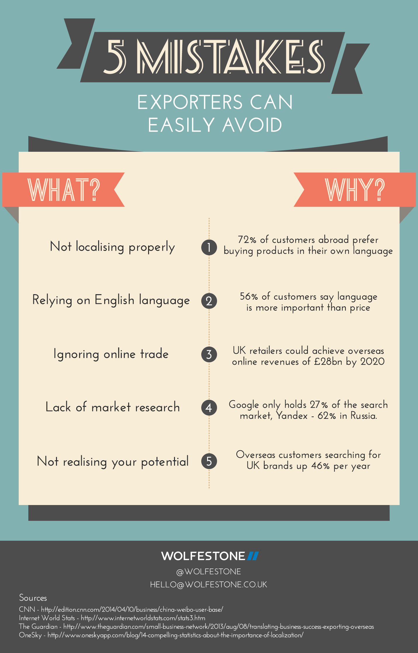 5 mistakes exporters can easily avoid