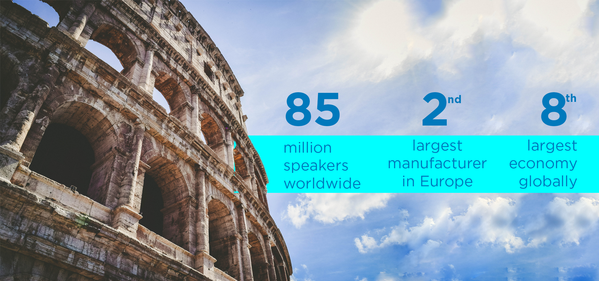 Stats about the Italian language which highlight the need for Italian translation services