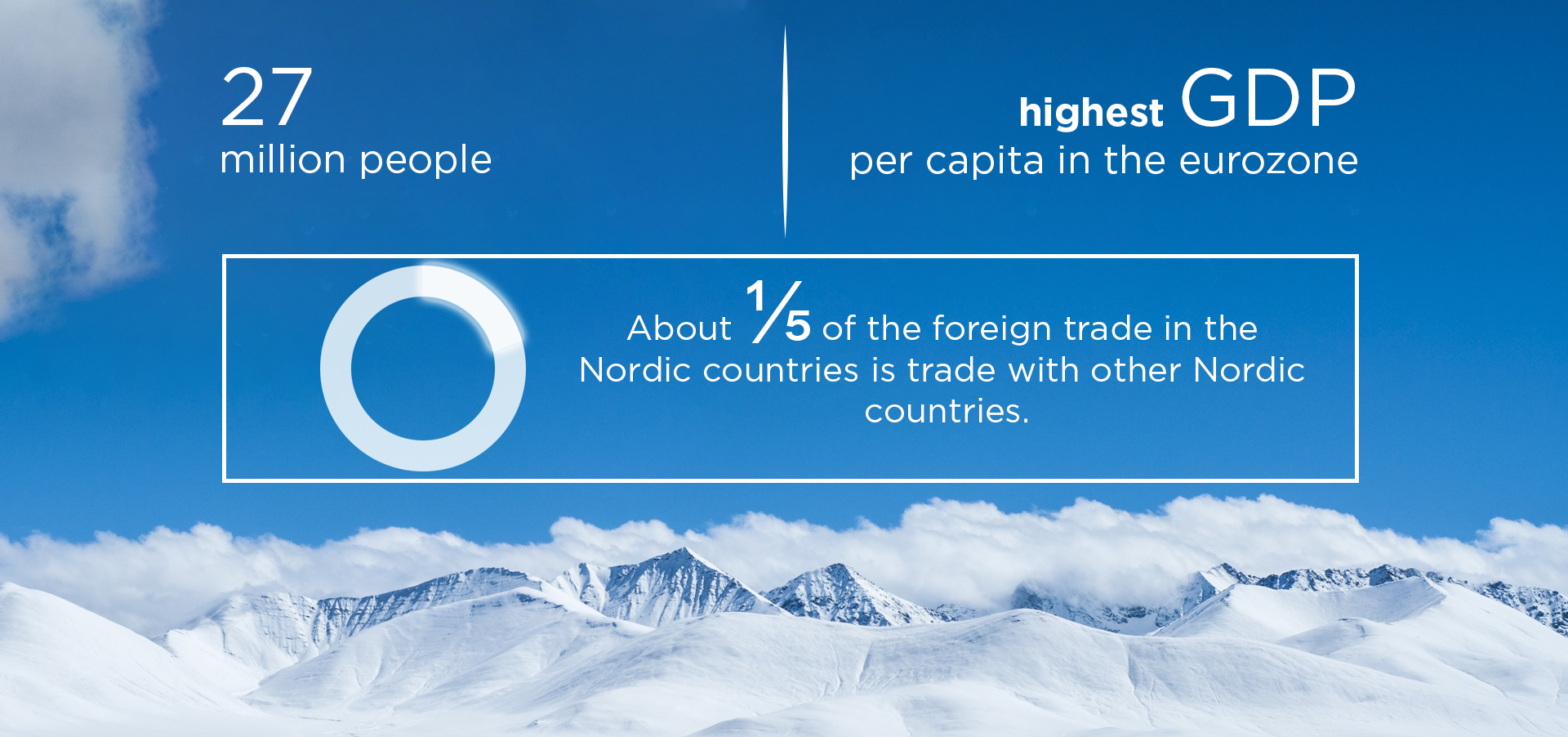 Stats about the Nordic countries which explain the need for Nordic language translations