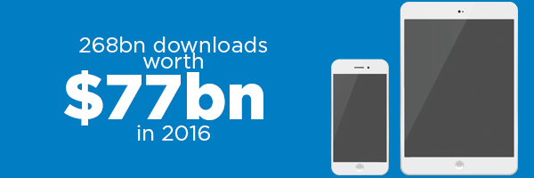Billions to be made in app downlaods every year - vector courtesy of Freepik.com