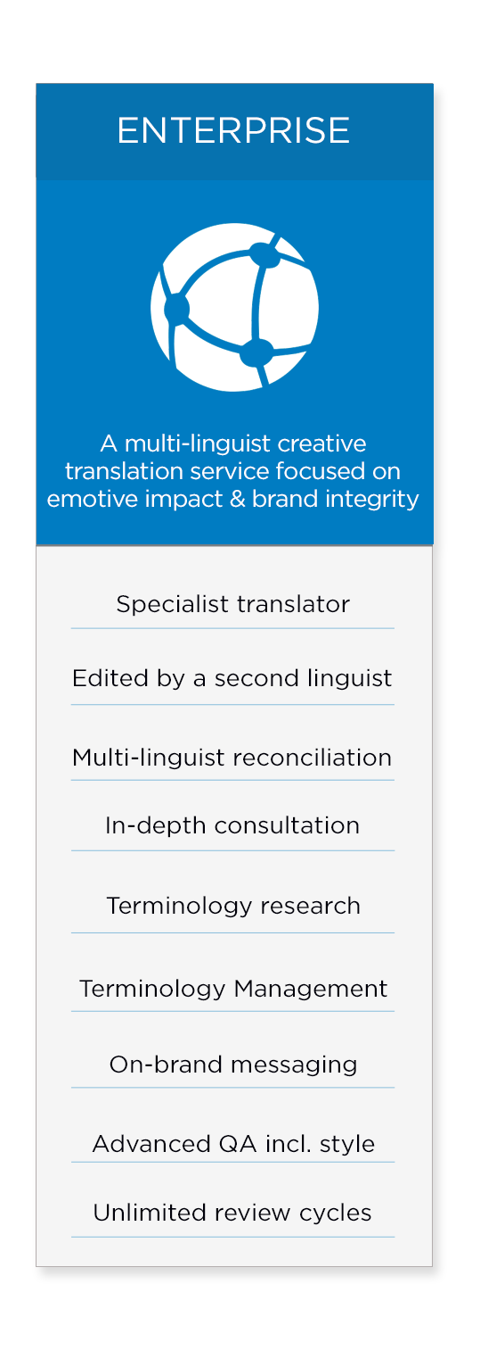 Enterprise: a multi-linguist creative translation service focused on emotive impact and brand integrity. Specialist translator. Edited by a second linguist. Multi-linguist reconciliation. In-depth consultation. Terminology research. Terminology management. On-brand messaging. Advanced QA including style. Unlimited review cycles.