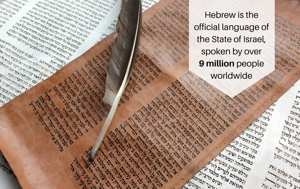Stats about the Hebrew language that explain the necessity for Hebrew translation services