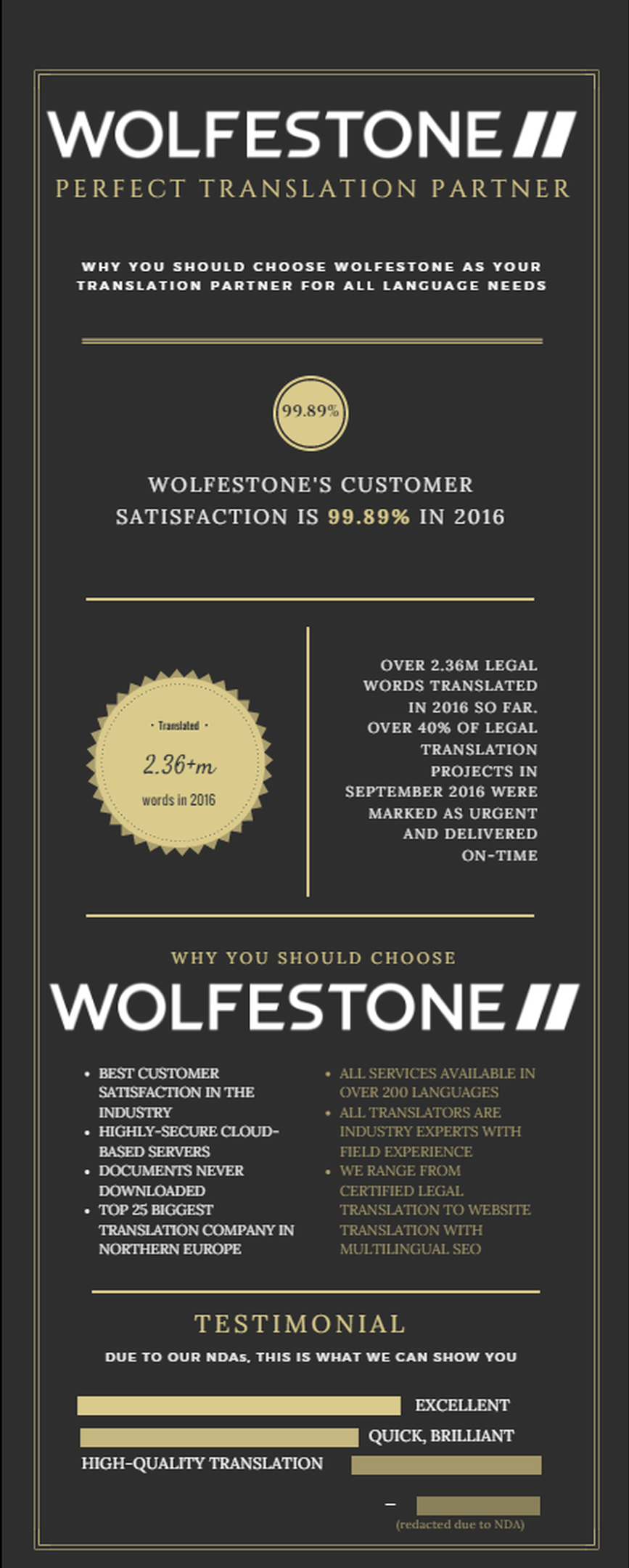 Why Wolfestone is your perfect legal translation partner