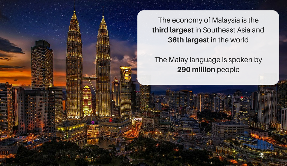 Stats about the Malay language that highlight the need for Malay translation services
