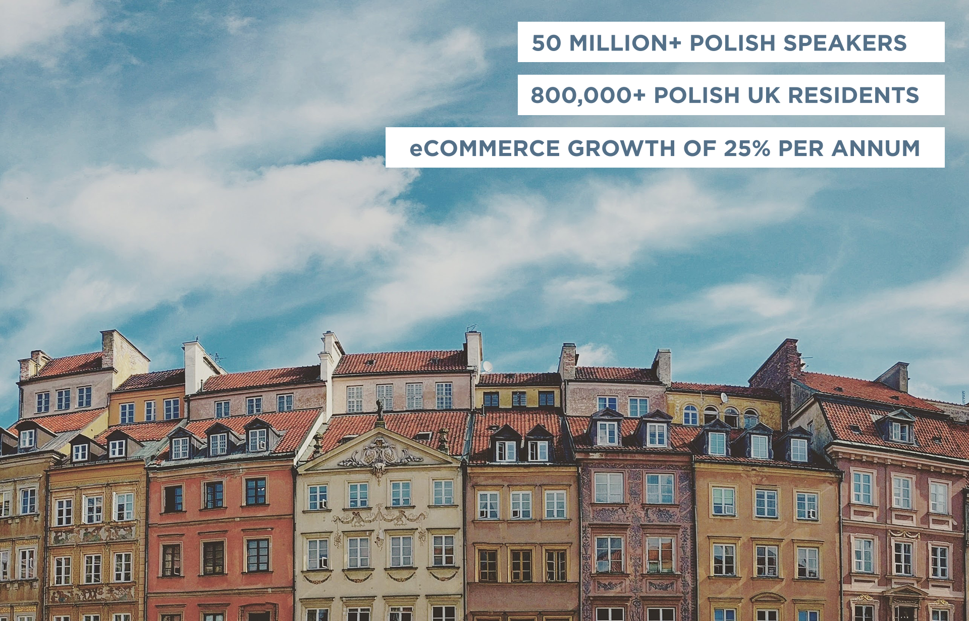 "Image of Old Warsaw accompanied with the text: ""50 Million+ Polish speakers; 800,000 Polish UK residents; eCommerce growth of 25% per annum."""