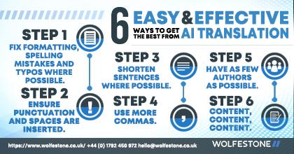 AI Translation tips