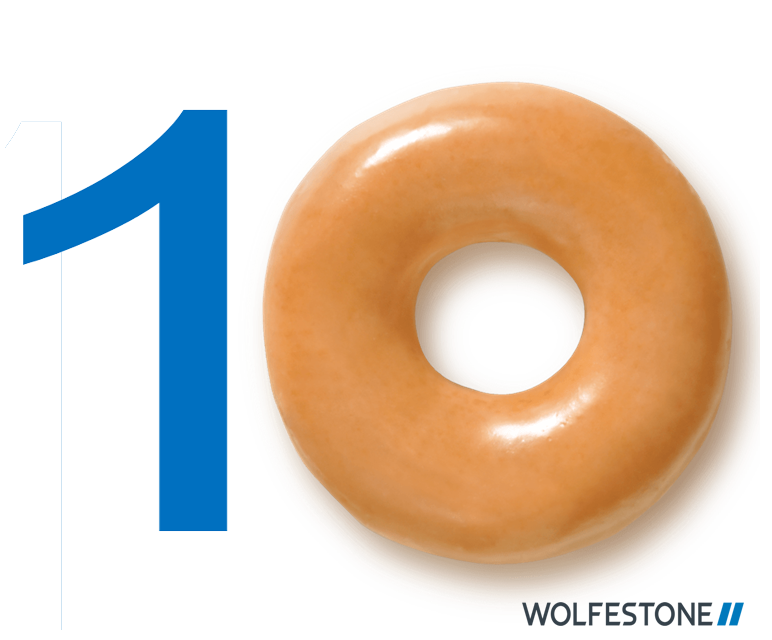 Wolfestone Translation celebrating 10 years