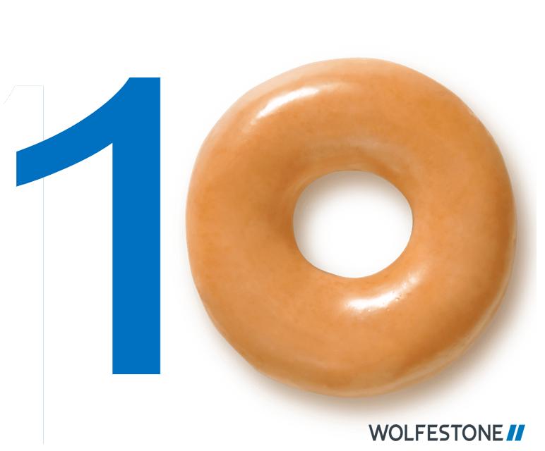 Wolfestone Translation celebrating 10 years
