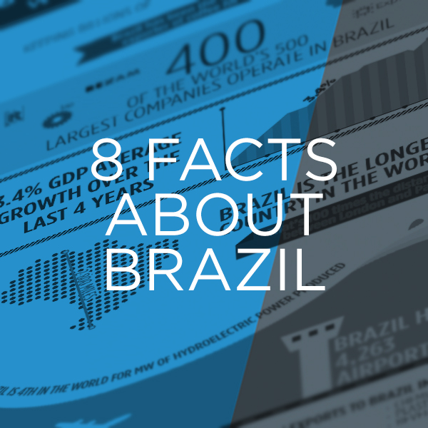 brazil-facts-international