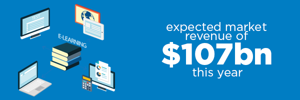 eLearning expected revenue this year is $107bn globally (credit to Freepik for use of vector)