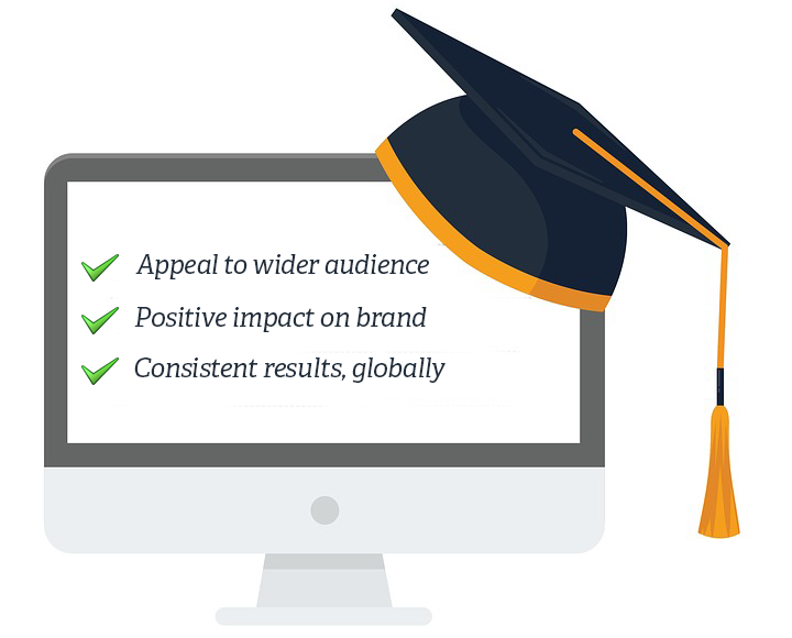 eLearning localization benefits: Appeal to wider audience; positive impact on brand; consistent results, globally