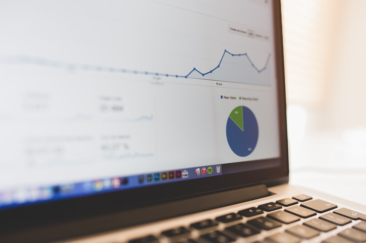 Google Analytics to illustrate multilingual SEO boosting traffic