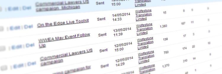 international-email-marketing-campaigns