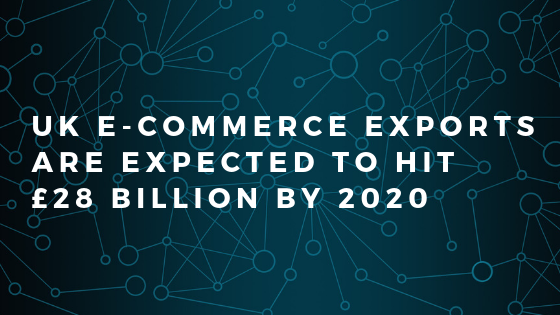 Message saying e-commerce exports are expected to hit 28 billion UK pounds by  2020
